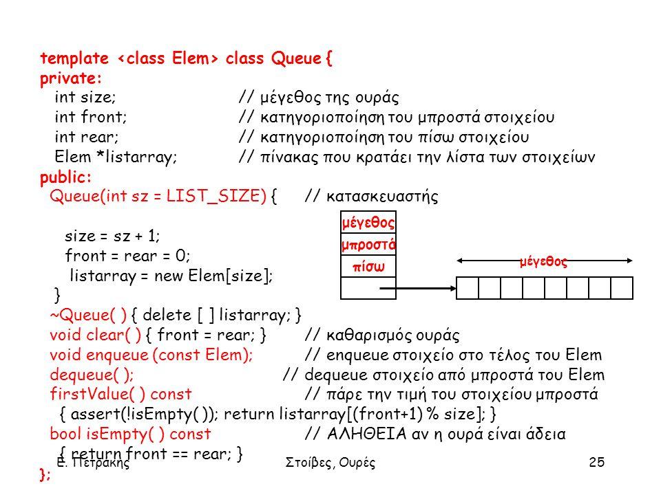 Ε. ΠετράκηςΣτοίβες, Ουρές25 template class Queue { private: int size; // μέγεθος της ουράς int front; // κατηγοριοποίηση του μπροστά στοιχείου int rea
