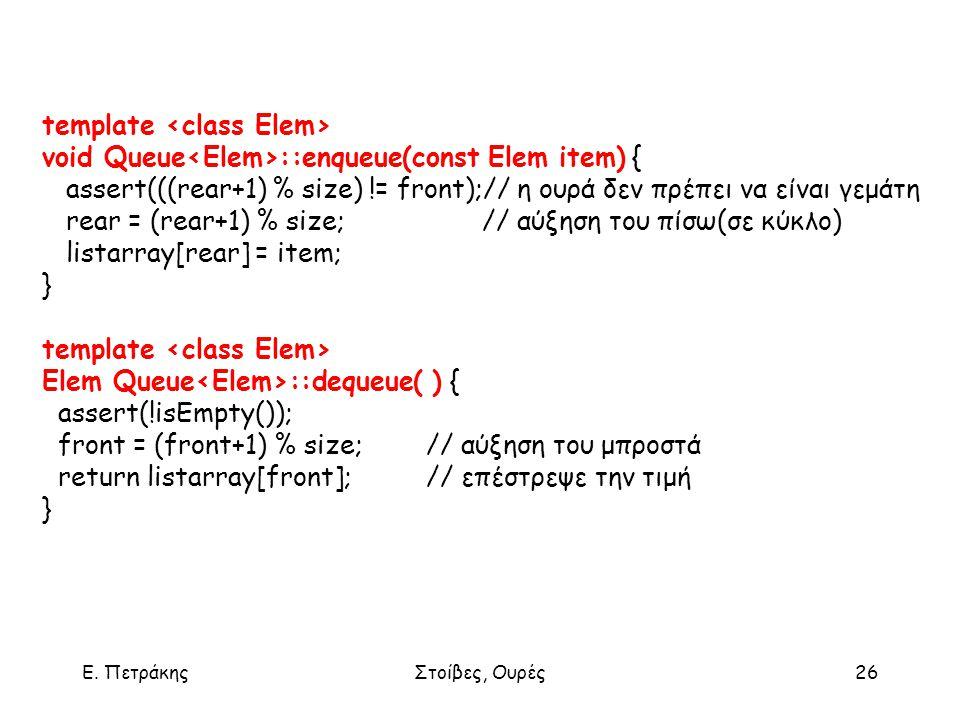 Ε. ΠετράκηςΣτοίβες, Ουρές26 template void Queue ::enqueue(const Elem item) { assert(((rear+1) % size) != front);// η ουρά δεν πρέπει να είναι γεμάτη r
