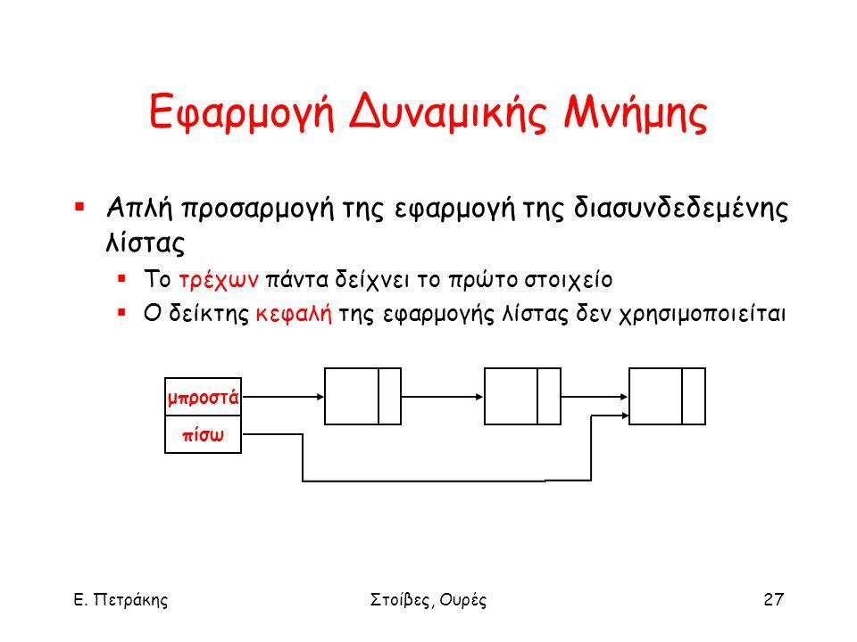 Ε. ΠετράκηςΣτοίβες, Ουρές27 Εφαρμογή Δυναμικής Μνήμης  Απλή προσαρμογή της εφαρμογή της διασυνδεδεμένης λίστας  Το τρέχων πάντα δείχνει το πρώτο στο