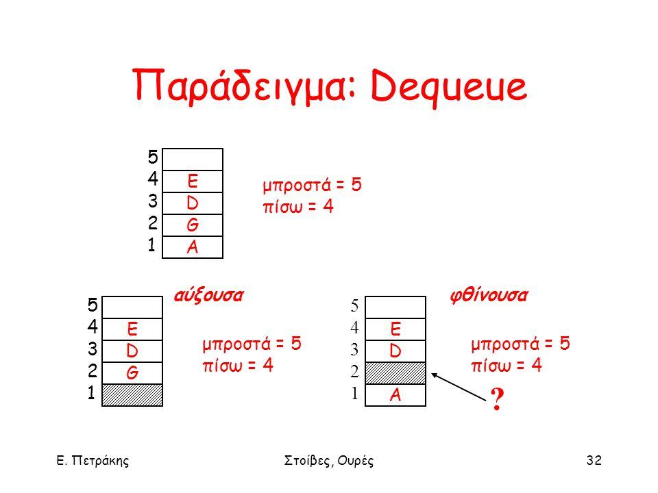Ε. ΠετράκηςΣτοίβες, Ουρές32 Ε D G Α 5432154321 μπροστά = 5 πίσω = 4 Ε D G 5432154321 μπροστά = 5 πίσω = 4 μπροστά = 5 πίσω = 4 αύξουσαφθίνουσα Ε D Α 5