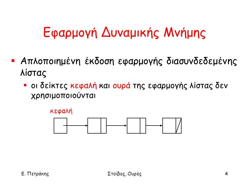 Ε. ΠετράκηςΣτοίβες, Ουρές4 Εφαρμογή Δυναμικής Μνήμης  Απλοποιημένη έκδοση εφαρμογής διασυνδεδεμένης λίστας  οι δείκτες κεφαλή και ουρά της εφαρμογής