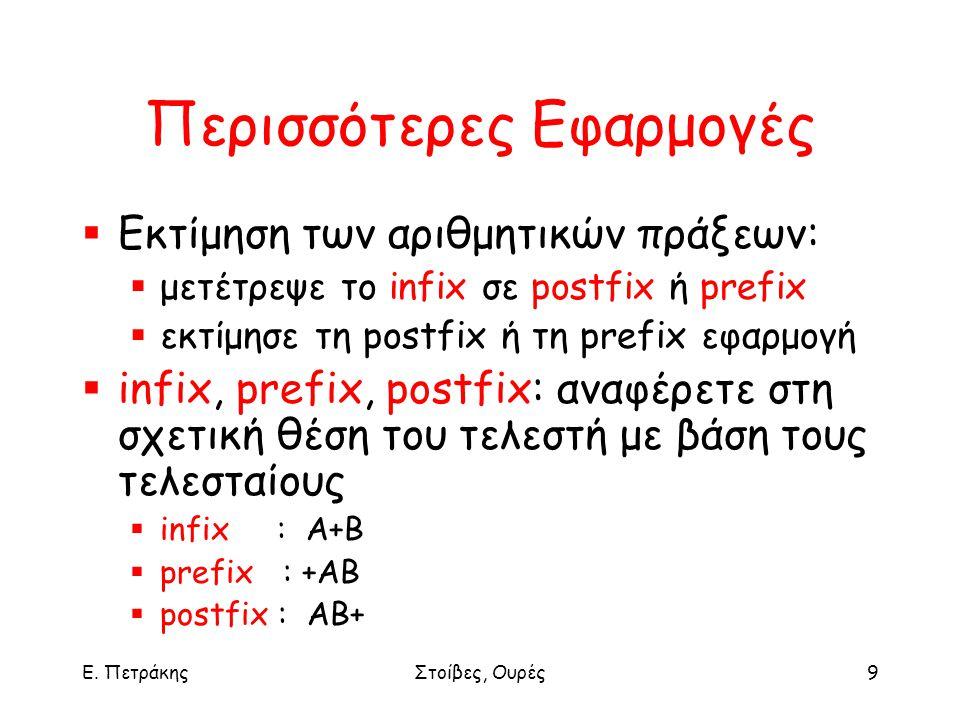 Ε. ΠετράκηςΣτοίβες, Ουρές9 Περισσότερες Εφαρμογές  Εκτίμηση των αριθμητικών πράξεων:  μετέτρεψε το infix σε postfix ή prefix  εκτίμησε τη postfix ή