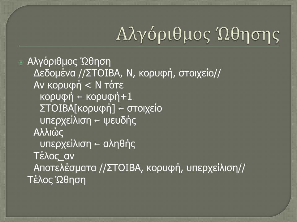  Αλγόριθμος Ώθηση Δεδομένα //ΣΤΟΙΒΑ, Ν, κορυφή, στοιχείο// Αν κορυφή < Ν τότε κορυφή ← κορυφή+1 ΣΤΟΙΒΑ[κορυφή] ← στοιχείο υπερχείλιση ← ψευδής Αλλιώς