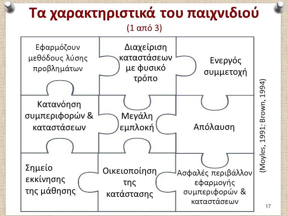 Τα χαρακτηριστικά του παιχνιδιού (1 από 3) Εφαρμόζουν μεθόδους λύσης προβλημάτων Διαχείριση καταστάσεων με φυσικό τρόπο Ενεργός συμμετοχή Κατανόηση συ