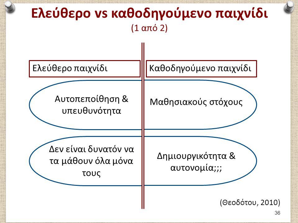 Ελεύθερο vs καθοδηγούμενο παιχνίδι (1 από 2) Ελεύθερο παιχνίδι Αυτοπεποίθηση & υπευθυνότητα Δεν είναι δυνατόν να τα μάθουν όλα μόνα τους Καθοδηγούμενο
