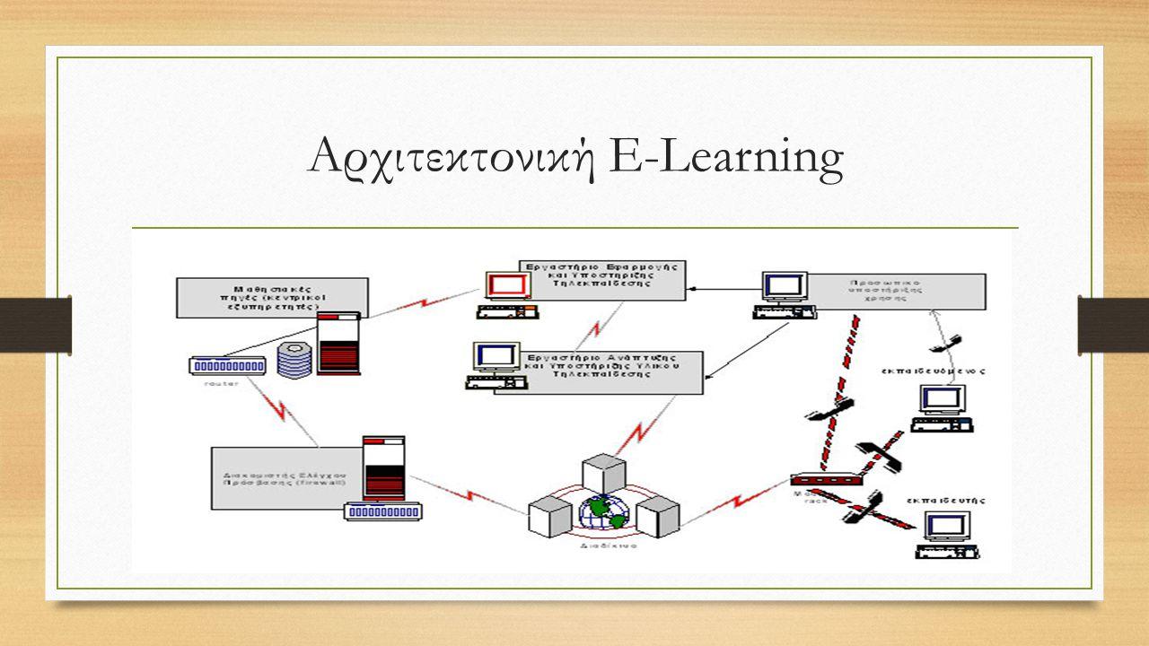 Αρχιτεκτονική E-Learning