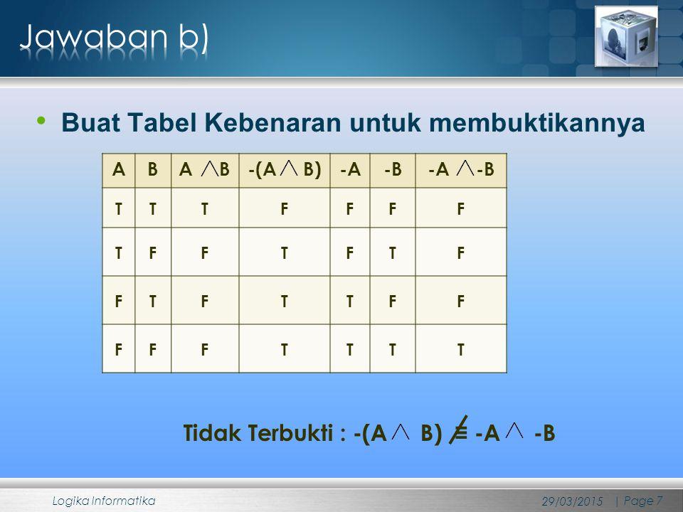Buat Tabel Kebenaran untuk membuktikannya 29/03/2015 Logika Informatika | Page 7 ABA B-(A B)-A-B-A -B TTTFFFF TFFTFTF FTFTTFF FFFTTTT Tidak Terbukti : -(A B) ≡ -A -B