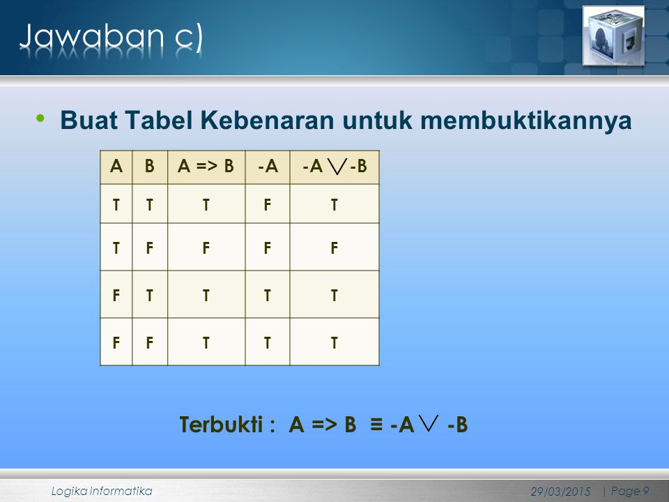 Buat Tabel Kebenaran untuk membuktikannya 29/03/2015 Logika Informatika | Page 9 ABA => B-A-A -B TTTFT TFFFF FTTTT FFTTT Terbukti : A => B ≡ -A -B