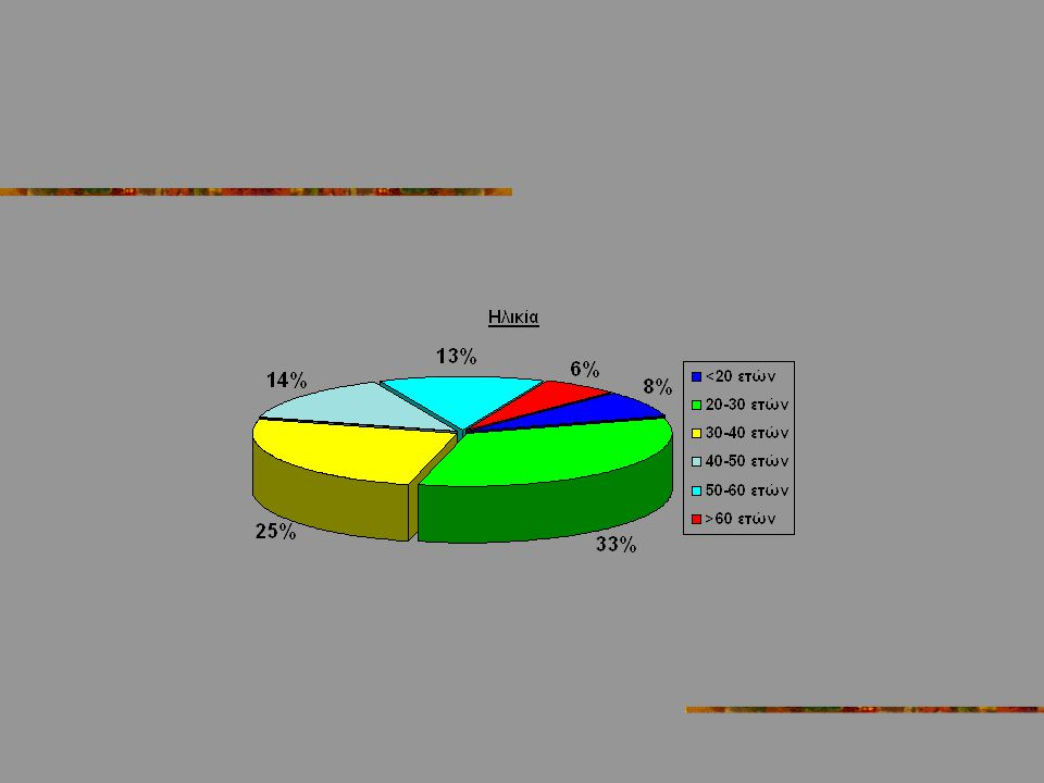 Συμπτωματολογία Τοξικές αιτίες Λήψη : αλκοόλ χασίς σε μεγάλες δόσεις LSD και PCP αμφεταμινών υπερδοσολογία φαρμακευτικών σκευασμάτων : ινσουλίνη τρικυκλικών αντικαταθλιπτικών κορτικοειδών ισονιαζίδης αντιπαρκινσωνικών (Artane) σιμετιδίνης θυροξίνης επαγγελματικές τοξικώσεις ( βρωμιούχο μεθύλιο, τετρααιθιλικό μόλυβδο) νευρολογικά - παθολογικά νοσήματα κροταφική επιληψία (προεχόντων των ψευδαισθήσεων) υψηλός πυρετός σε γέρους και νέους μηνιγγίτις Αιμορραγία των μηνίγγων ενδοκρανιακή υπέρταση οξεία διαλείπουσα πορφυρία ηλίαση Παρόμοιες εκδηλώσεις αναφαίνονται