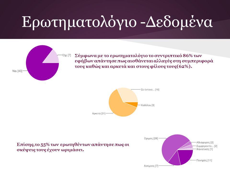 Ερωτηματολόγιο -Δεδομένα Σύμφωνα με το ερωτηματολόγιο το συντριπτικό 86% των εφήβων απάντησε πως αισθάνεται αλλαγές στη συμπεριφορά τους καθώς και αρκ