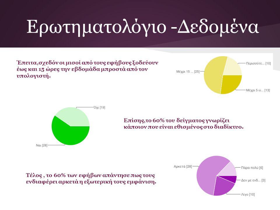 Ερωτηματολόγιο -Δεδομένα Έπειτα,σχεδόν οι μισοί από τους εφήβους ξοδεύουν έως και 15 ώρες την εβδομάδα μπροστά από τον υπολογιστή. Επίσης,το 60% του δ