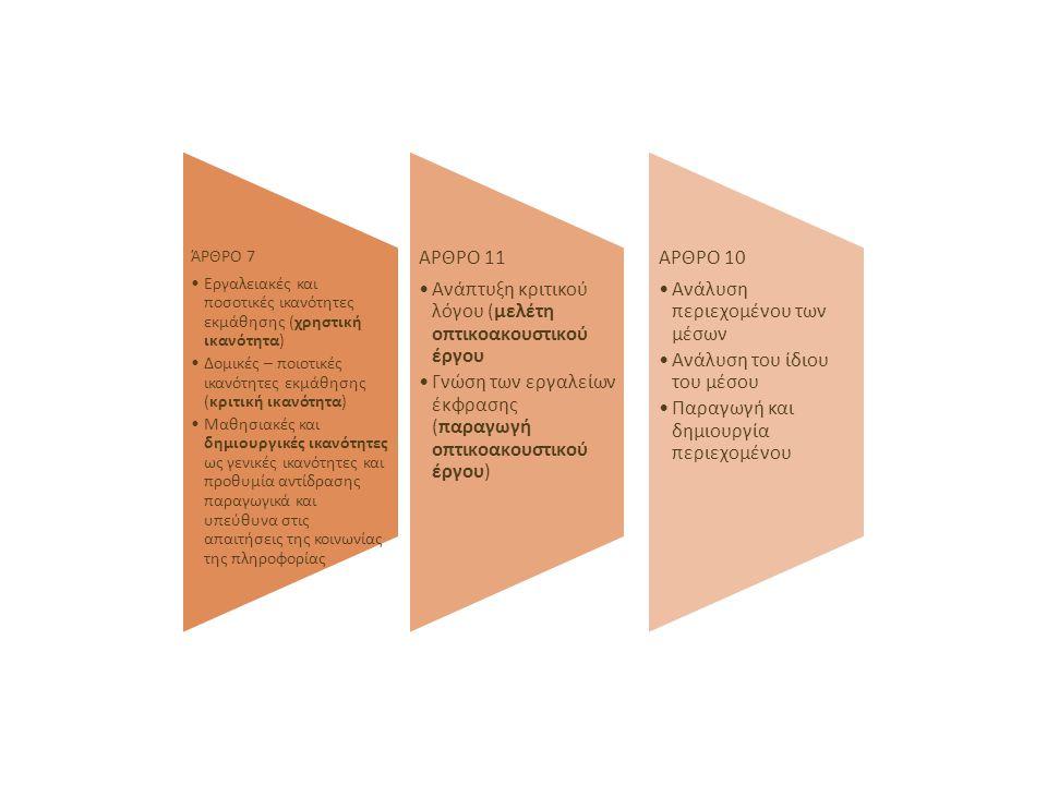ΆΡΘΡΟ 7 Εργαλειακές και π οσοτικές ικανότητες εκμάθησης ( χρηστική ικανότητα ) Δομικές – π οιοτικές ικανότητες εκμάθησης ( κριτική ικανότητα ) Μαθησια