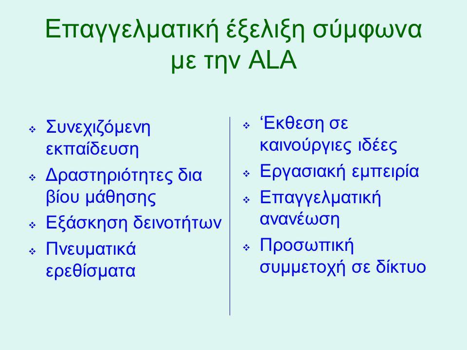 Επαγγελματική έξελιξη σύμφωνα με την ALA  Συνεχιζόμενη εκπαίδευση  Δραστηριότητες δια βίου μάθησης  Εξάσκηση δεινοτήτων  Πνευματικά ερεθίσματα  'Εκθεση σε καινούργιες ιδέες  Εργασιακή εμπειρία  Επαγγελματική ανανέωση  Προσωπική συμμετοχή σε δίκτυο