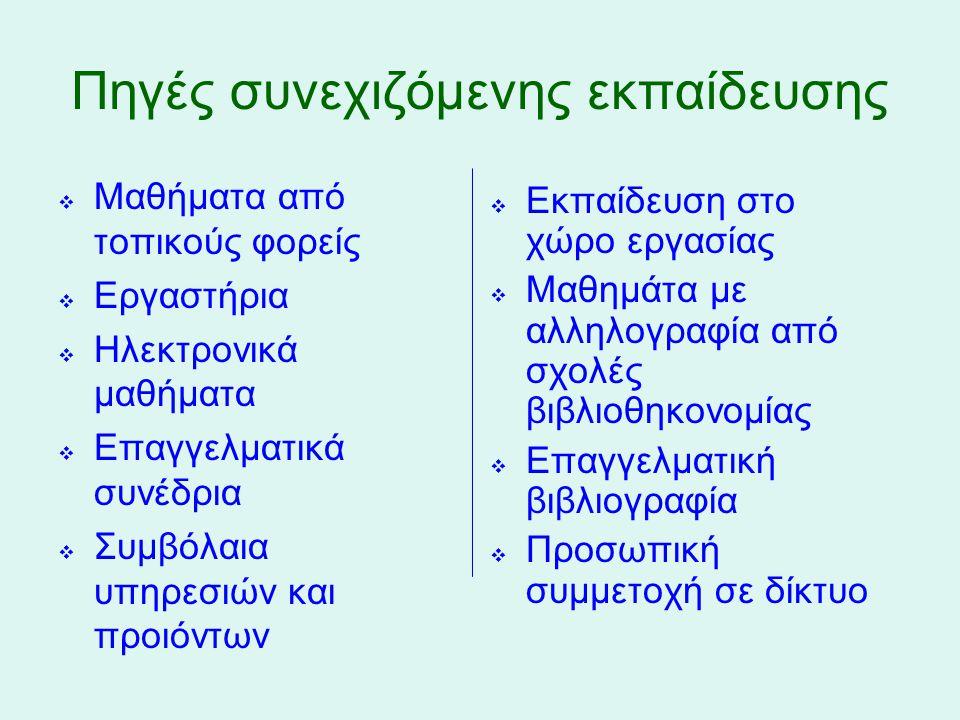 Πηγές συνεχιζόμενης εκπαίδευσης  Μαθήματα από τοπικούς φορείς  Εργαστήρια  Ηλεκτρονικά μαθήματα  Επαγγελματικά συνέδρια  Συμβόλαια υπηρεσιών και προιόντων  Εκπαίδευση στο χώρο εργασίας  Μαθημάτα με αλληλογραφία από σχολές βιβλιοθηκονομίας  Επαγγελματική βιβλιογραφία  Προσωπική συμμετοχή σε δίκτυο