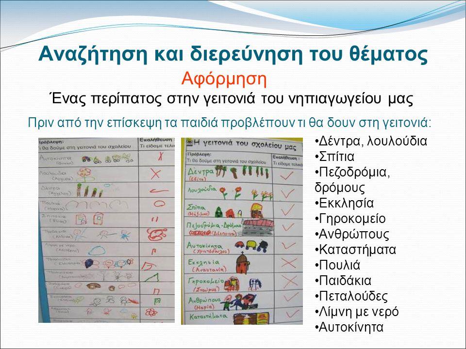 Μαθηματικά Τα παιδιά κάθε ομάδας παρουσιάζουν στους υπόλοιπους τα δεδομένα που είχαν και τη λύση που προτείνουν.