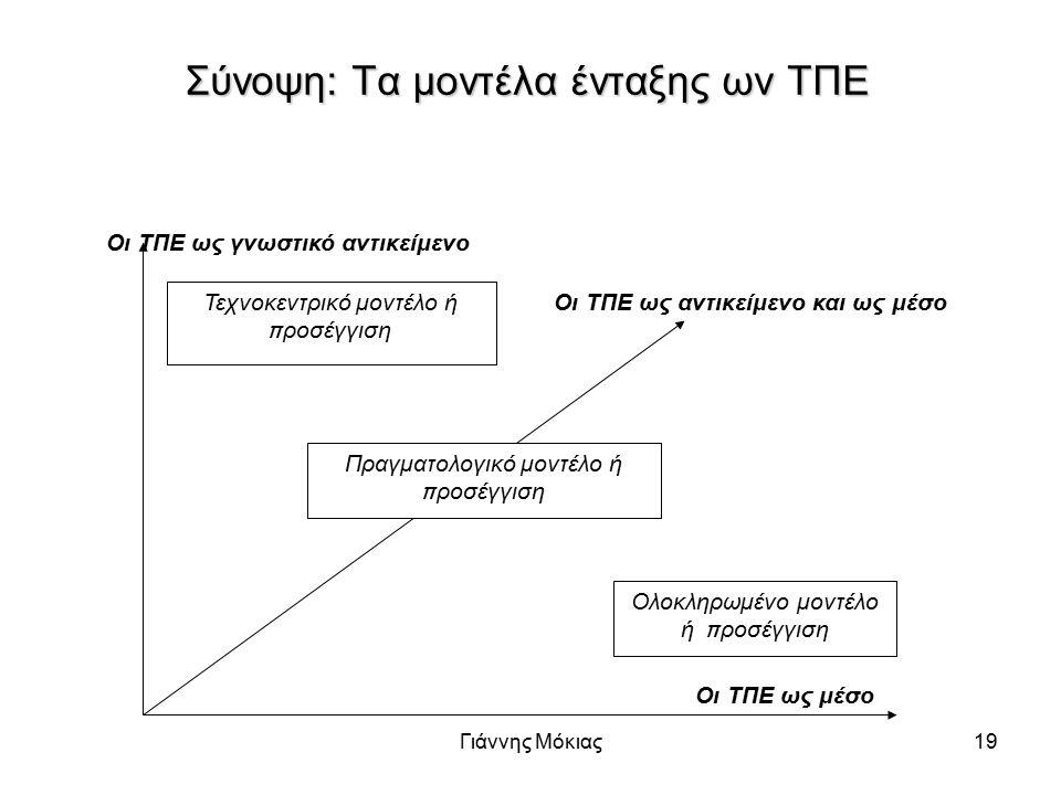 Γιάννης Μόκιας19 Σύνοψη: Τα μοντέλα ένταξης ων ΤΠΕ Οι ΤΠΕ ως μέσο Οι ΤΠΕ ως γνωστικό αντικείμενο Τεχνοκεντρικό μοντέλο ή π ροσέγγιση Ολοκληρωμένο μοντέλο ή π ροσέγγιση Πραγματολογικό μοντέλο ή π ροσέγγιση Οι ΤΠΕ ως αντικείμενο και ως μέσο