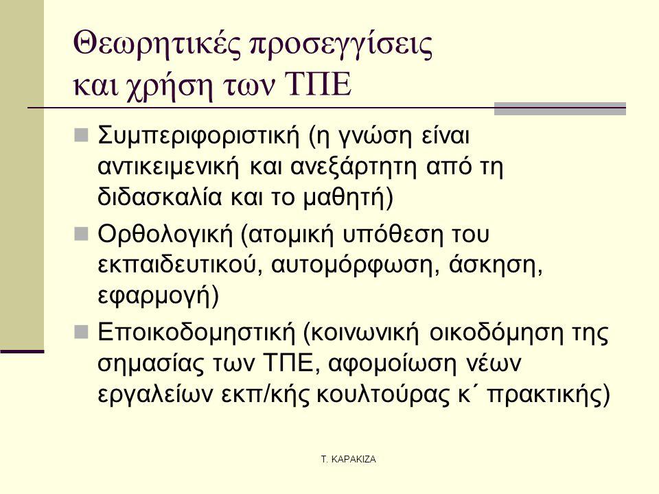 Τ. ΚΑΡΑΚΙΖΑ Θεωρητικές προσεγγίσεις και χρήση των ΤΠΕ Συμπεριφοριστική (η γνώση είναι αντικειμενική και ανεξάρτητη από τη διδασκαλία και το μαθητή) Ορ