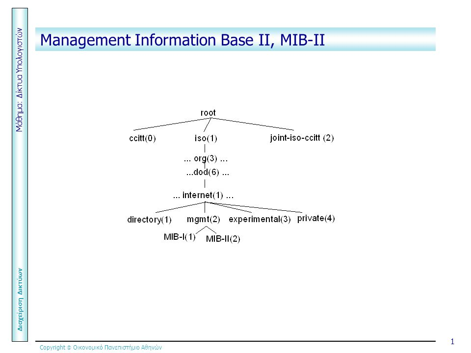Copyright  Οικονομικό Πανεπιστήμιο Αθηνών Μάθημα: Δίκτυα Υπολογιστών Διαχείριση Δικτύων 1 Management Information Base ΙΙ, MIB-ΙΙ