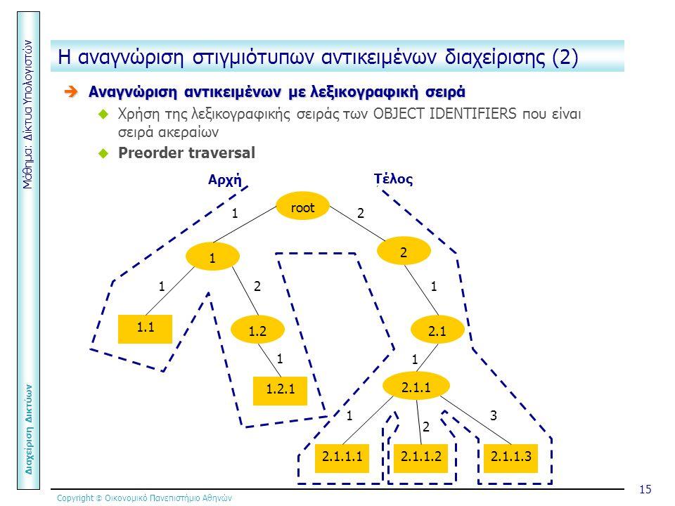 Copyright  Οικονομικό Πανεπιστήμιο Αθηνών Μάθημα: Δίκτυα Υπολογιστών Διαχείριση Δικτύων 15 Η αναγνώριση στιγμιότυπων αντικειμένων διαχείρισης (2)  Αναγνώριση αντικειμένων με λεξικογραφική σειρά  Χρήση της λεξικογραφικής σειράς των OBJECT IDENTIFIERS που είναι σειρά ακεραίων  Preorder traversal root 1 1.2 1.1 1.2.1 2 2.1 2.1.1 2.1.1.12.1.1.22.1.1.3 1 1 1 1 1 1 2 2 2 3 Αρχή Τέλος