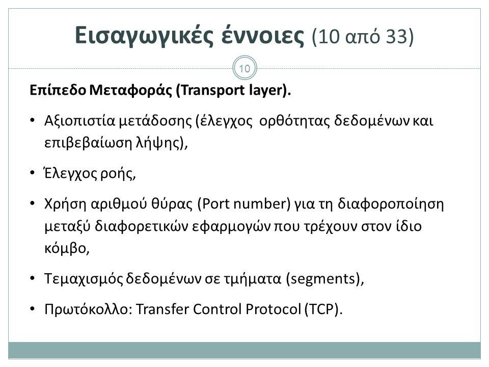 10 Εισαγωγικές έννοιες (10 από 33) Επίπεδο Μεταφοράς (Transport layer). Αξιοπιστία μετάδοσης (έλεγχος ορθότητας δεδομένων και επιβεβαίωση λήψης), Έλεγ