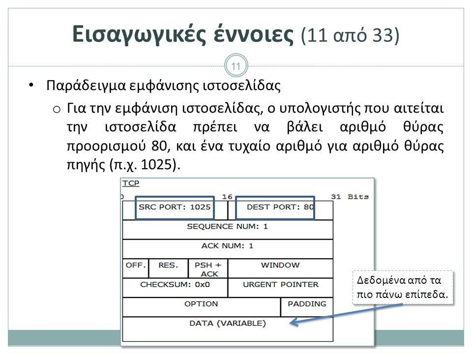 11 Παράδειγμα εμφάνισης ιστοσελίδας o Για την εμφάνιση ιστοσελίδας, ο υπολογιστής που αιτείται την ιστοσελίδα πρέπει να βάλει αριθμό θύρας προορισμού 80, και ένα τυχαίο αριθμό για αριθμό θύρας πηγής (π.χ.