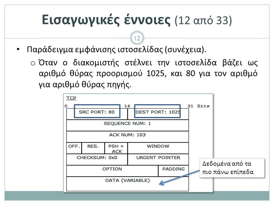 12 Παράδειγμα εμφάνισης ιστοσελίδας (συνέχεια). o Όταν ο διακομιστής στέλνει την ιστοσελίδα βάζει ως αριθμό θύρας προορισμού 1025, και 80 για τον αριθ