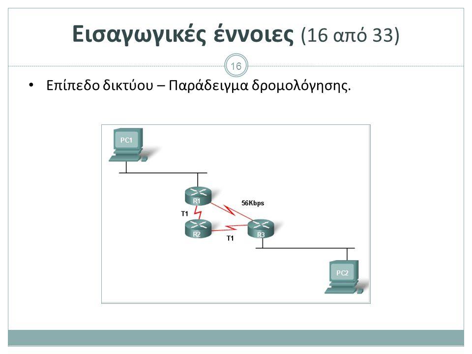 16 Εισαγωγικές έννοιες (16 από 33) Επίπεδο δικτύου – Παράδειγμα δρομολόγησης.