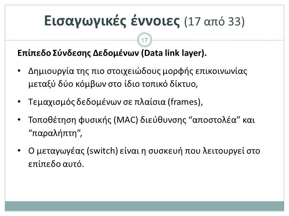 17 Εισαγωγικές έννοιες (17 από 33) Επίπεδο Σύνδεσης Δεδομένων (Data link layer). Δημιουργία της πιο στοιχειώδους μορφής επικοινωνίας μεταξύ δύο κόμβων