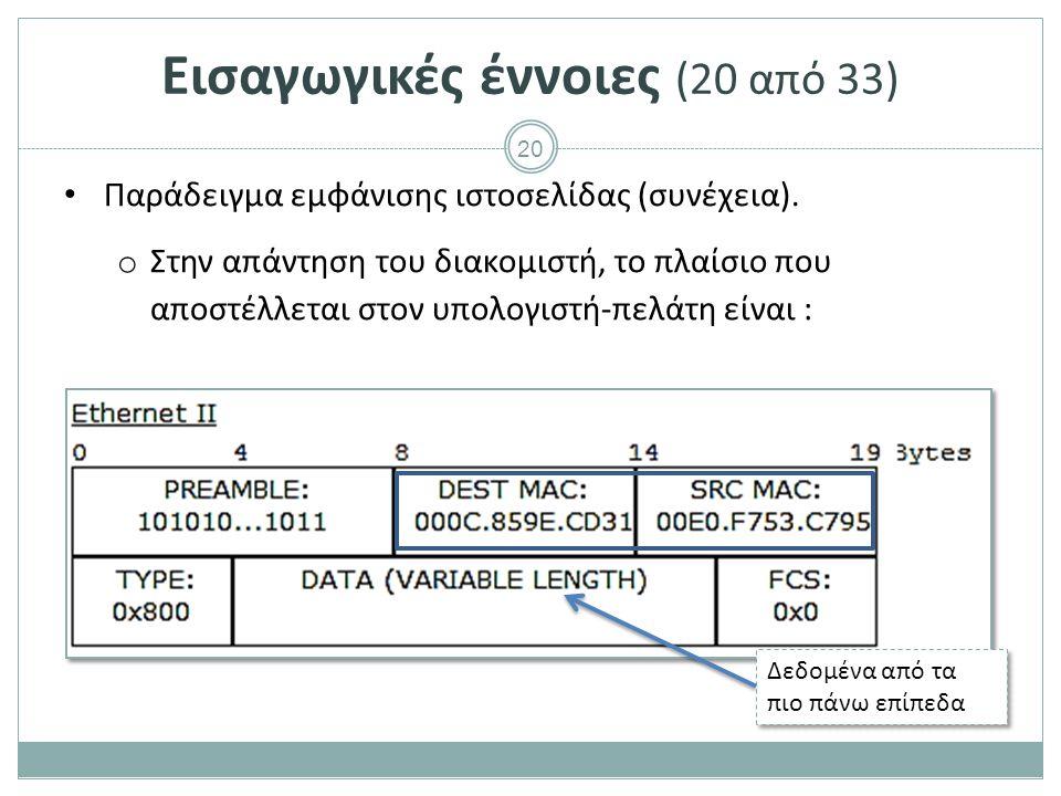 20 Παράδειγμα εμφάνισης ιστοσελίδας (συνέχεια). o Στην απάντηση του διακομιστή, το πλαίσιο που αποστέλλεται στον υπολογιστή-πελάτη είναι : Δεδομένα απ