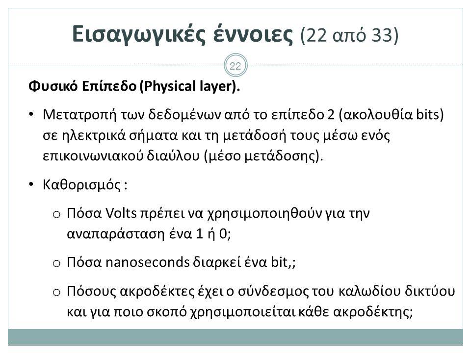 22 Εισαγωγικές έννοιες (22 από 33) Φυσικό Επίπεδο (Physical layer). Μετατροπή των δεδομένων από το επίπεδο 2 (ακολουθία bits) σε ηλεκτρικά σήματα και