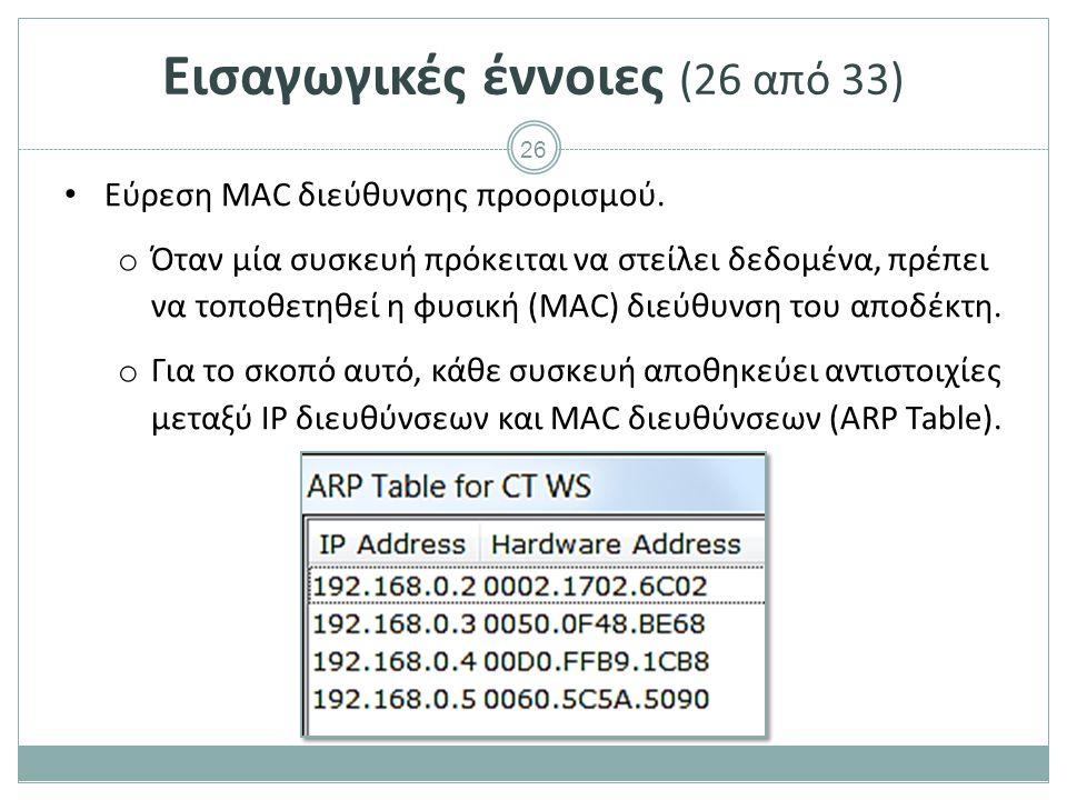 26 Εισαγωγικές έννοιες (26 από 33) Εύρεση MAC διεύθυνσης προορισμού. o Όταν μία συσκευή πρόκειται να στείλει δεδομένα, πρέπει να τοποθετηθεί η φυσική