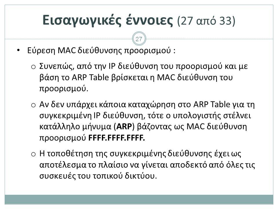 27 Εισαγωγικές έννοιες (27 από 33) Εύρεση MAC διεύθυνσης προορισμού : o Συνεπώς, από την IP διεύθυνση του προορισμού και με βάση το ARP Table βρίσκεται η MAC διεύθυνση του προορισμού.