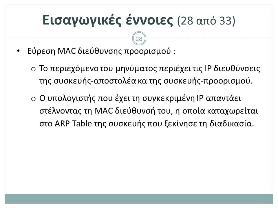 28 Εισαγωγικές έννοιες (28 από 33) Εύρεση MAC διεύθυνσης προορισμού : o Το περιεχόμενο του μηνύματος περιέχει τις IP διευθύνσεις της συσκευής-αποστολέα κα της συσκευής-προορισμού.