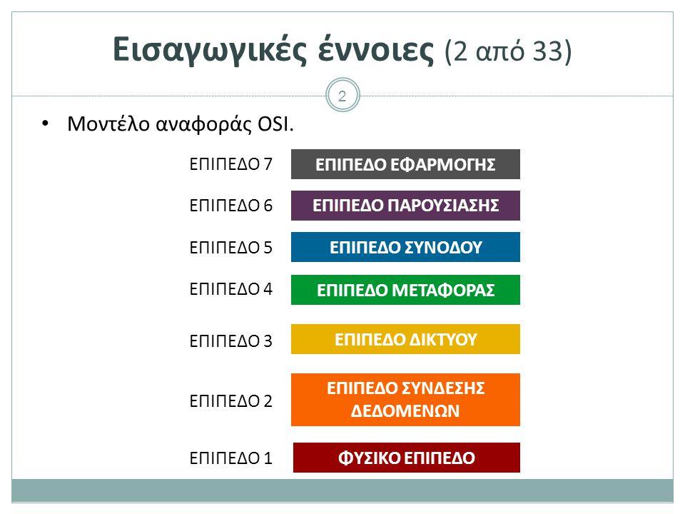 23 Παράδειγμα εμφάνισης ιστοσελίδας o Η πορεία του αιτήματος για εμφάνιση ιστοσελίδας και της απάντησης στο OSI συνοψίζεται : Αίτημα από υπολογιστή-πελάτηΑπάντηση από διακομιστή Εισαγωγικές έννοιες (23 από 33)