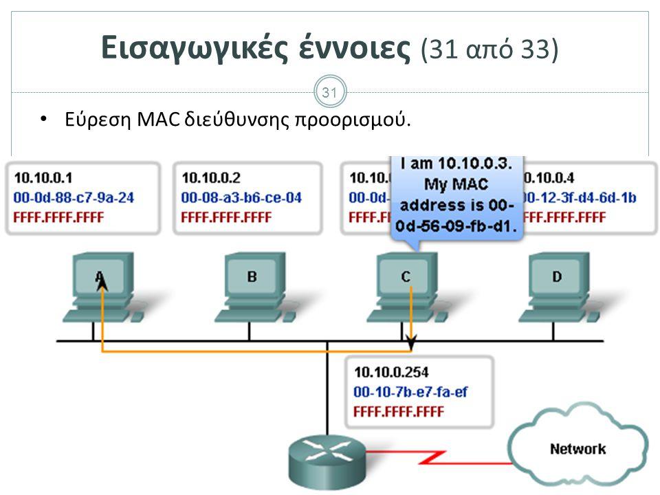 31 Εισαγωγικές έννοιες (31 από 33) Εύρεση MAC διεύθυνσης προορισμού.