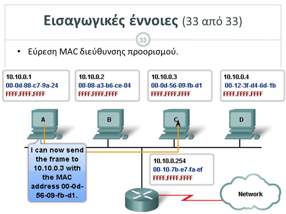 33 Εισαγωγικές έννοιες (33 από 33) Εύρεση MAC διεύθυνσης προορισμού.
