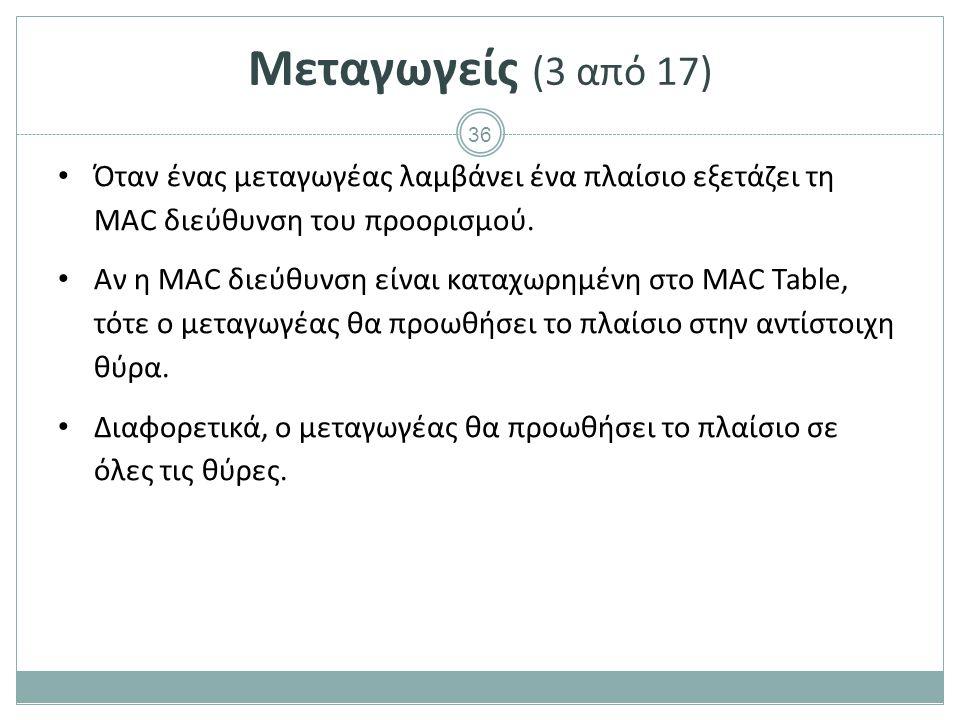 36 Μεταγωγείς (3 από 17) Όταν ένας μεταγωγέας λαμβάνει ένα πλαίσιο εξετάζει τη MAC διεύθυνση του προορισμού. Αν η MAC διεύθυνση είναι καταχωρημένη στο