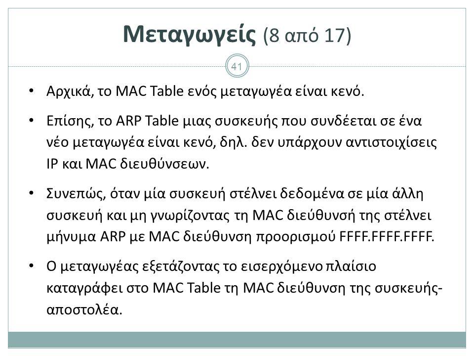 41 Μεταγωγείς (8 από 17) Αρχικά, το MAC Table ενός μεταγωγέα είναι κενό. Επίσης, το ARP Table μιας συσκευής που συνδέεται σε ένα νέο μεταγωγέα είναι κ