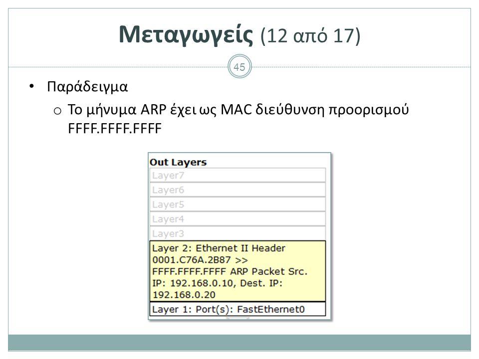 45 Μεταγωγείς (12 από 17) Παράδειγμα o Το μήνυμα ARP έχει ως MAC διεύθυνση προορισμού FFFF.FFFF.FFFF