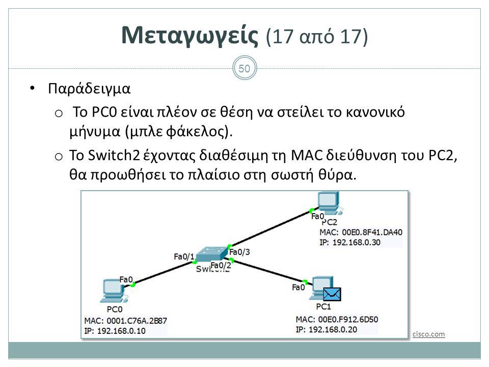 50 Μεταγωγείς (17 από 17) Παράδειγμα o Το PC0 είναι πλέον σε θέση να στείλει το κανονικό μήνυμα (μπλε φάκελος). o Το Switch2 έχοντας διαθέσιμη τη MAC