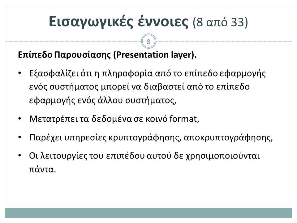 9 Εισαγωγικές έννοιες (9 από 33) Επίπεδο Συνόδου (Session layer) Έλεγχος διαλόγου (ποια συσκευή έχει σειρά για μετάδοση), Συγχρονισμός (παρακολούθηση μεταδόσεων μακράς διάρκειας, π.χ.