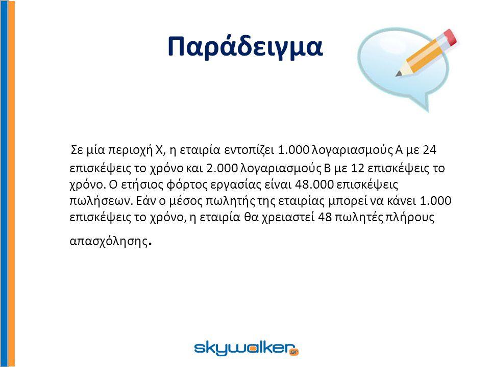 Παράδειγμα Σε μία περιοχή Χ, η εταιρία εντοπίζει 1.000 λογαριασμούς Α με 24 επισκέψεις το χρόνο και 2.000 λογαριασμούς Β με 12 επισκέψεις το χρόνο.