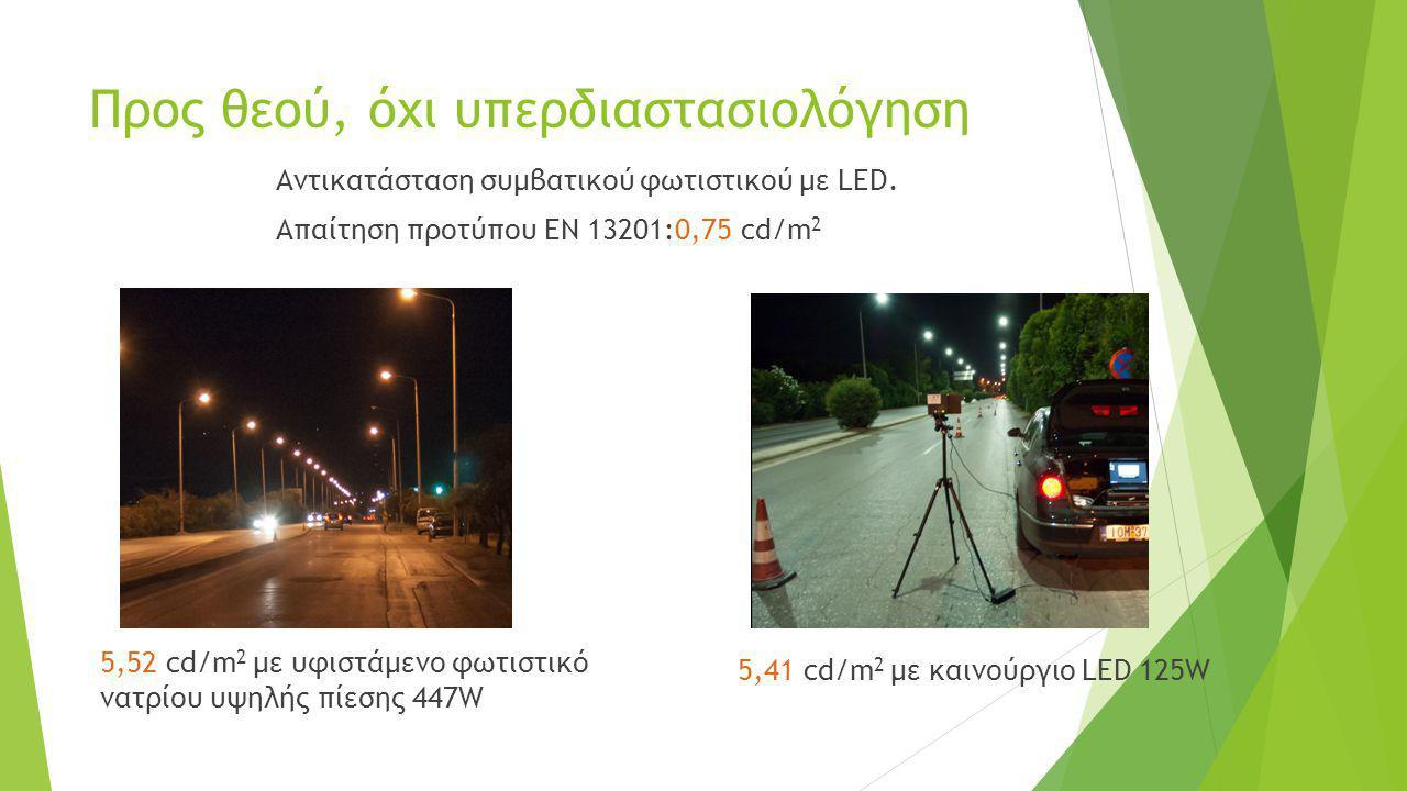 Προς θεού, όχι υπερδιαστασιολόγηση 5,41 cd/m 2 με καινούργιο LED 125W 5,52 cd/m 2 με υφιστάμενο φωτιστικό νατρίου υψηλής πίεσης 447W Αντικατάσταση συμ