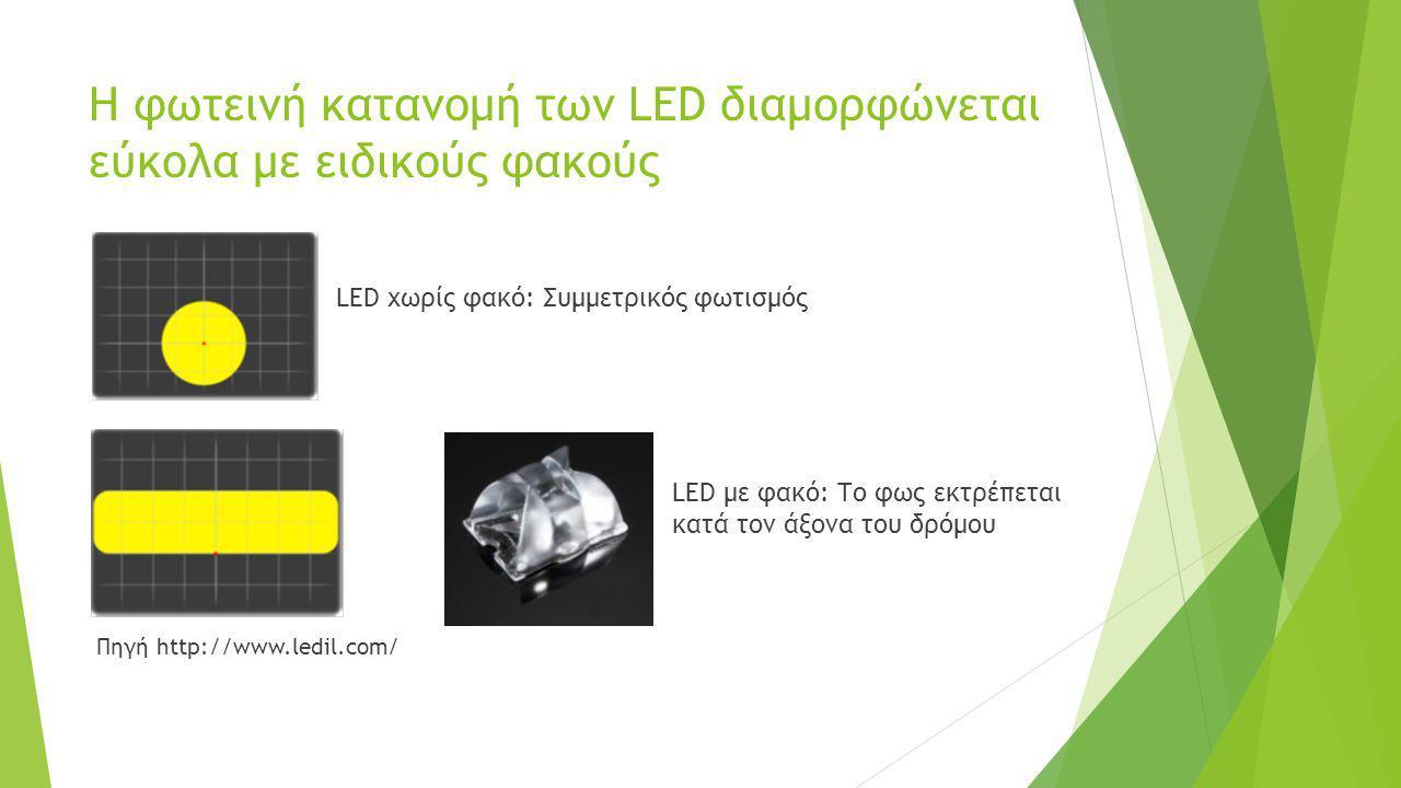 Η φωτεινή κατανομή των LED διαμορφώνεται εύκολα με ειδικούς φακούς Πηγή http://www.ledil.com/ LED με φακό: Το φως εκτρέπεται κατά τον άξονα του δρόμου