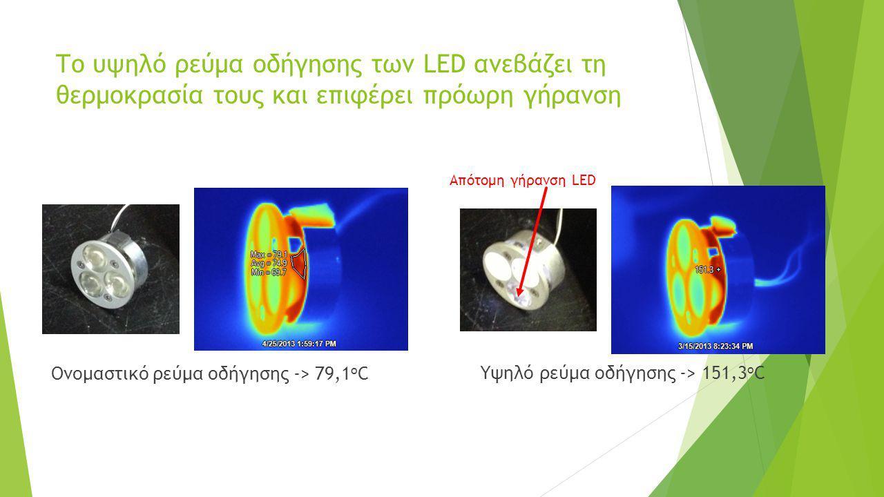 Το υψηλό ρεύμα οδήγησης των LED ανεβάζει τη θερμοκρασία τους και επιφέρει πρόωρη γήρανση Ονομαστικό ρεύμα οδήγησης -> 79,1 o C Υψηλό ρεύμα οδήγησης ->