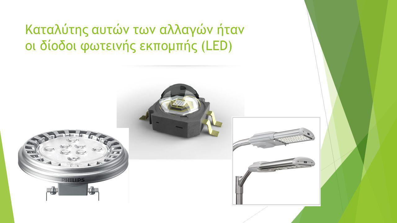 Καταλύτης αυτών των αλλαγών ήταν οι δίοδοι φωτεινής εκπομπής (LED)
