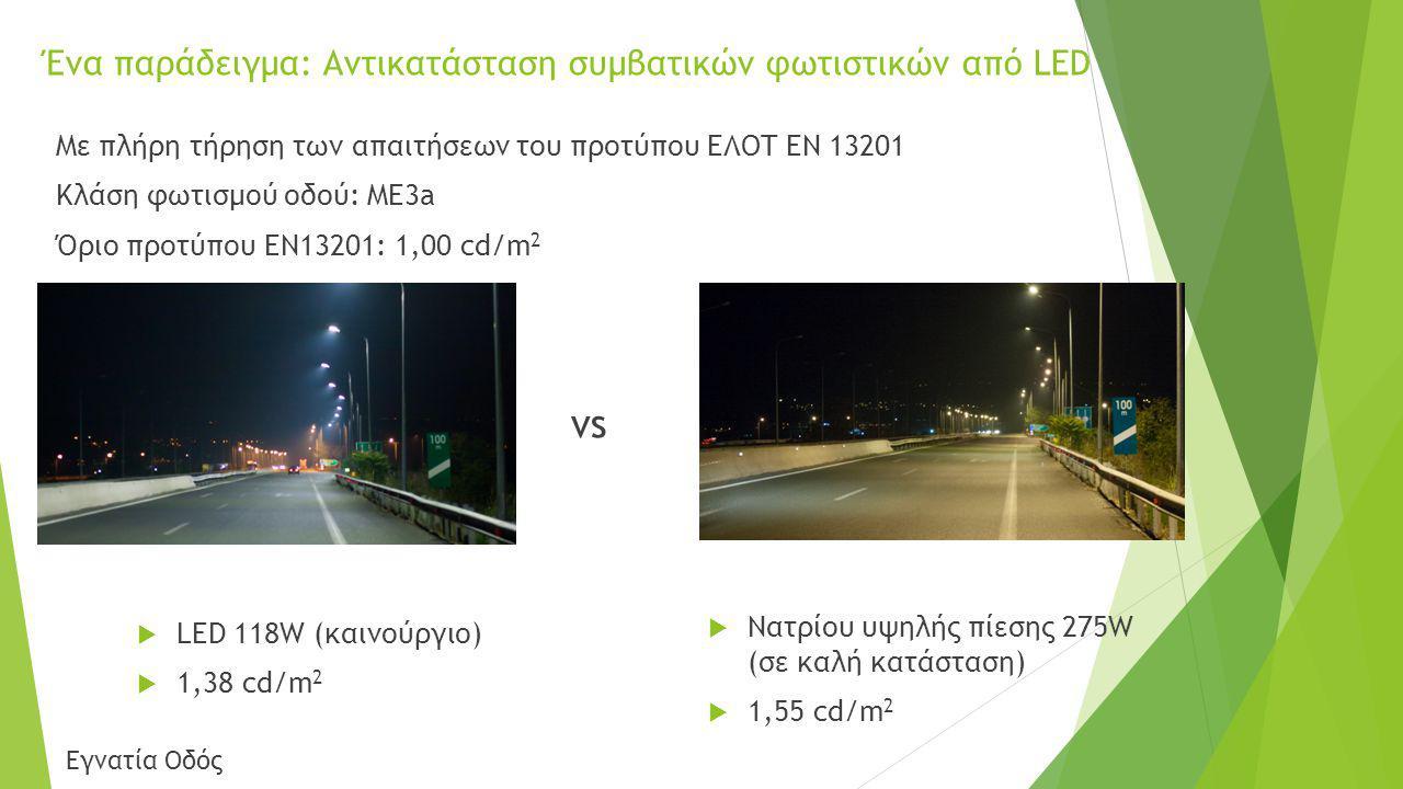 Ένα παράδειγμα: Αντικατάσταση συμβατικών φωτιστικών από LED vs  LED 118W (καινούργιο)  1,38 cd/m 2  Νατρίου υψηλής πίεσης 275W (σε καλή κατάσταση)