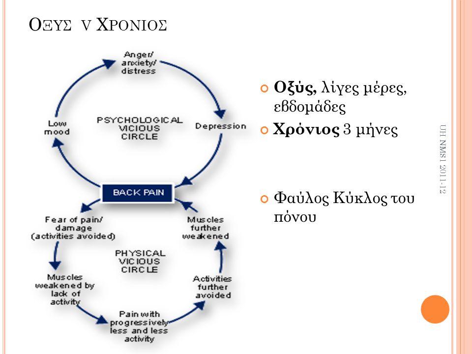 Ο ΞΥΣ V Χ ΡΟΝΙΟΣ Οξύς, λίγες μέρες, εβδομάδες Χρόνιος 3 μήνες Φαύλος Κύκλος του πόνου UH NMS1 2011-12