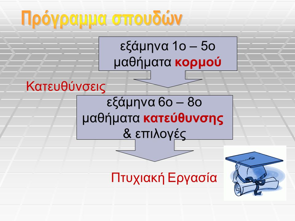 εξάμηνα 1ο – 5ο μαθήματα κορμού Κατευθύνσεις Πτυχιακή Εργασία εξάμηνα 6ο – 8ο μαθήματα κατεύθυνσης & επιλογές