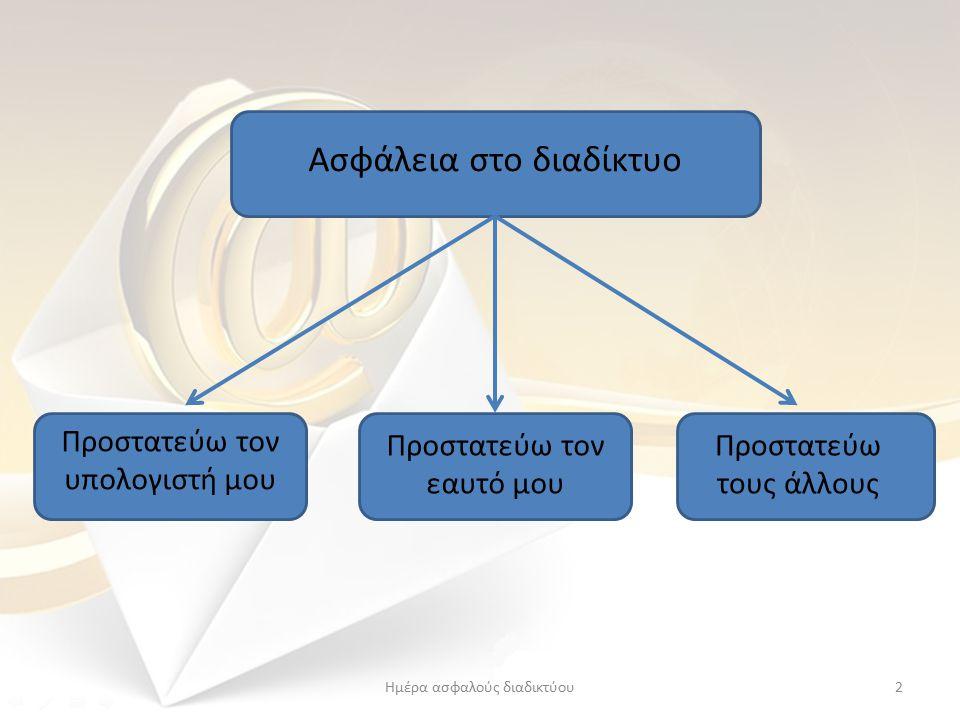 Ημέρα ασφαλούς διαδικτύου23 Τι κάνουν τα παιδιά στο διαδίκτυο; Chatrooms, file-sharing, blogging Παιχνίδια με άλλους on-line Download φιλμ και μουσική Peer-to-peer με webcam ή μηνύματα Social networking, e-mail, chat-μηνύματα, Νέα http://www2.lse.ac.uk/media@lse/research/EUKidsOnline/EU%20Kids%20II%20%282009-11%29/EUKidsOnlineIIReports/Final%20report.pdf Σχολικές εργασίες, παιχνίδια, video clip Σχολικές εργασίες, παιχνίδια μόνοι ή με Η/Υ